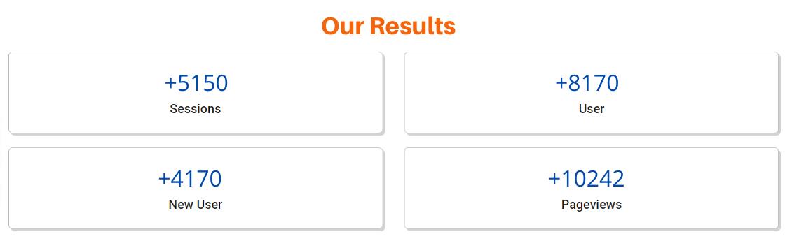 Compare Card Result